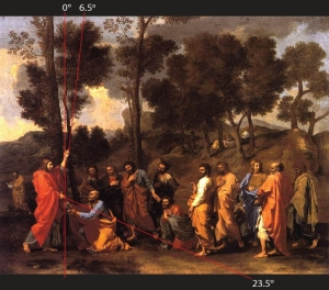 Poussin Ordination