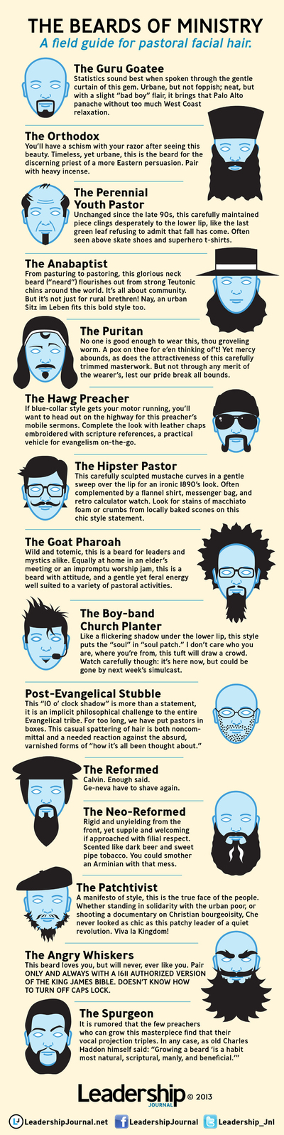 The beards of ministry